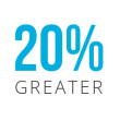 20-percent-greater